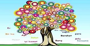 Yaşar Kemal, Hıdırellez'i anlatıyor