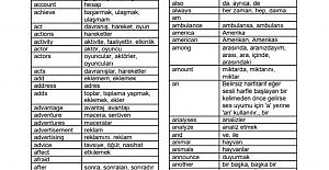 Duolingo Kelimeler Listesi, İngilizce - Türkçe