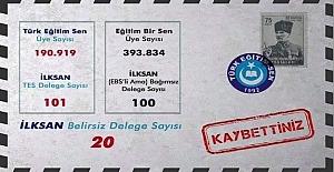 İLKSAN'DA, BASKI KAYBETTİ, DİK DURUŞ KAZANDI...