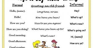 İngilizce Selamlaşma English Greeting
