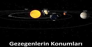 Gezegenlerin Konumları